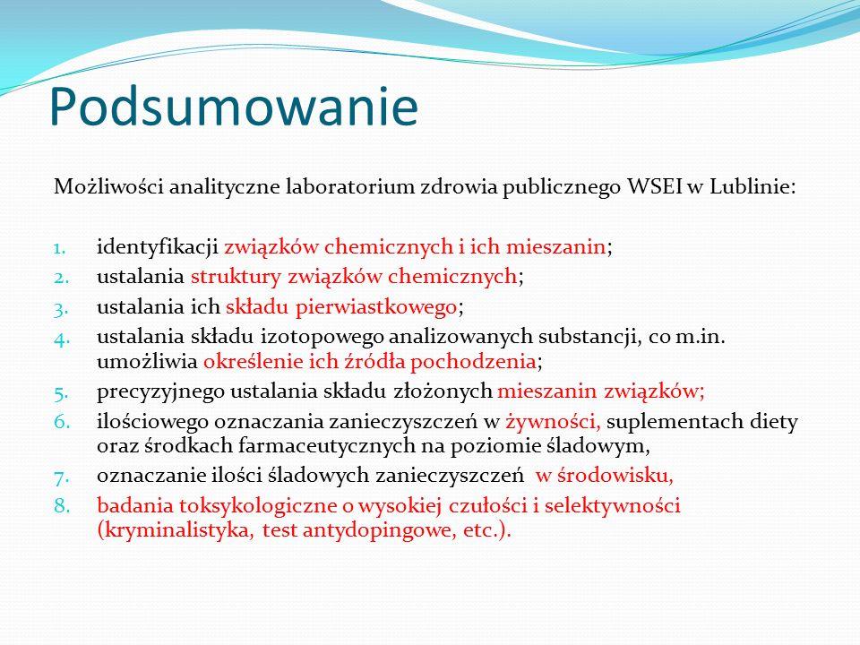Podsumowanie Możliwości analityczne laboratorium zdrowia publicznego WSEI w Lublinie: 1.