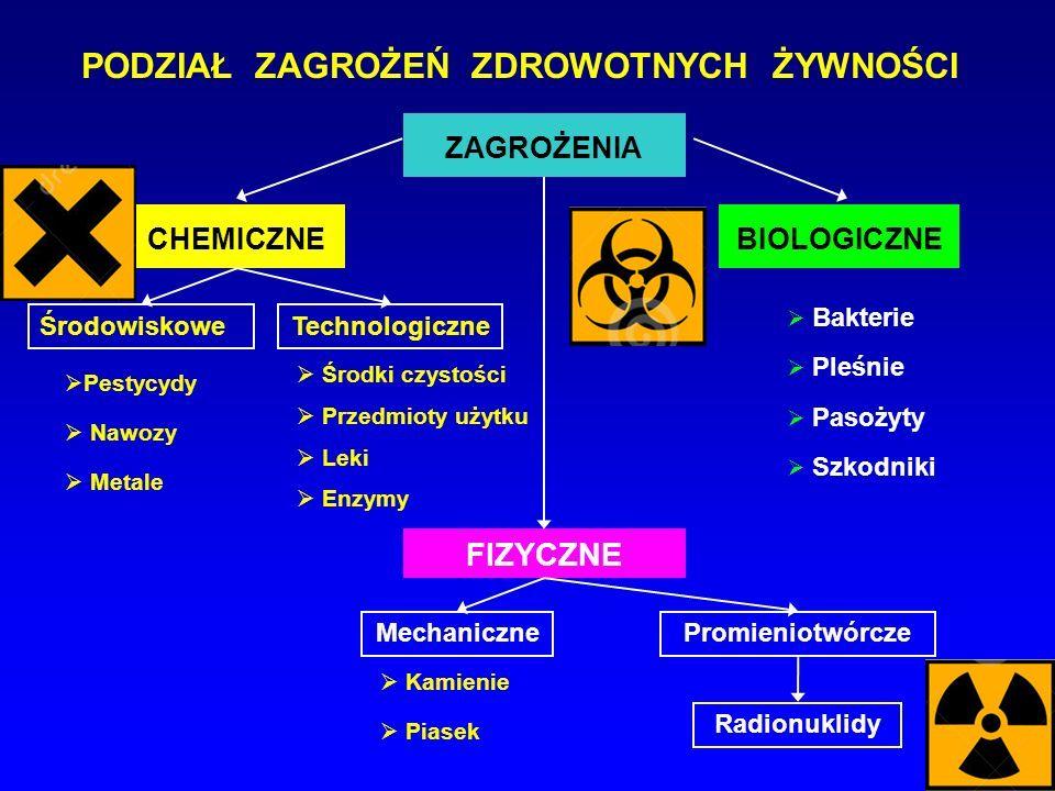 International Programme on Chemical Safety (IPCS), (pol.
