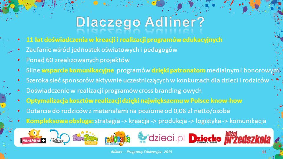 Adliner – Programy Edukacyjne 201511 11 lat doświadczenia w kreacji i realizacji programów edukacyjnych Zaufanie wśród jednostek oświatowych i pedagogów Ponad 60 zrealizowanych projektów Silne wsparcie komunikacyjne programów dzięki patronatom medialnym i honorowym Szeroka sieć sponsorów aktywnie uczestniczących w konkursach dla dzieci i rodziców Doświadczenie w realizacji programów cross branding-owych Optymalizacja kosztów realizacji dzięki największemu w Polsce know-how Dotarcie do rodziców z materiałami na poziome od 0,06 zł netto/osoba Kompleksowa obsługa: strategia -> kreacja -> produkcja -> logistyka -> komunikacja