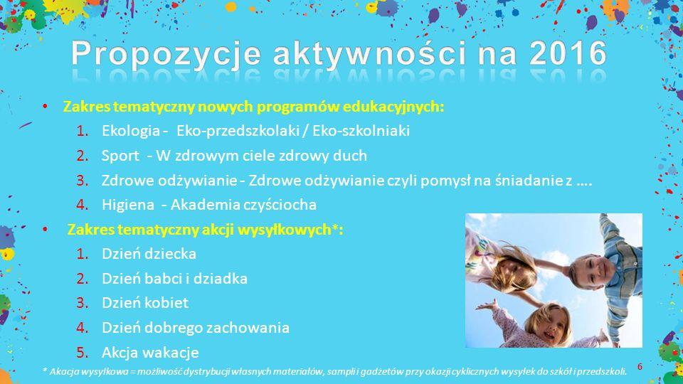 6 Zakres tematyczny nowych programów edukacyjnych: 1.Ekologia - Eko-przedszkolaki / Eko-szkolniaki 2.Sport - W zdrowym ciele zdrowy duch 3.Zdrowe odży