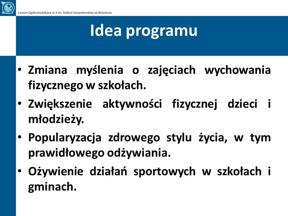 Idea programu Zmiana myślenia o zajęciach wychowania fizycznego w szkołach.