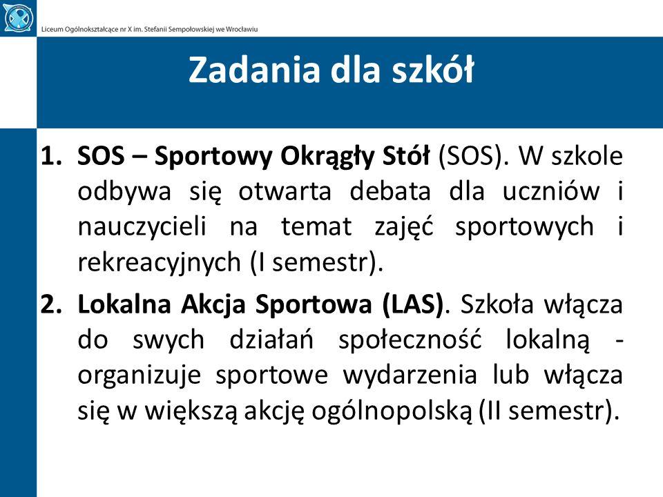 Zadania dla szkół 1.SOS – Sportowy Okrągły Stół (SOS).