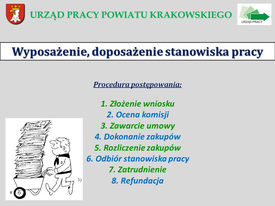 Wyposażenie, doposażenie stanowiska pracy Procedura postępowania: 1. Złożenie wniosku 2. Ocena komisji 3. Zawarcie umowy 4. Dokonanie zakupów 5. Rozli