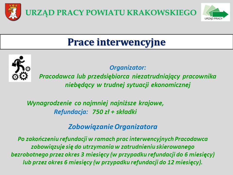 Organizator: Pracodawca lub przedsiębiorca niezatrudniający pracownika niebędący w trudnej sytuacji ekonomicznej Prace interwencyjne Zobowiązanie Orga