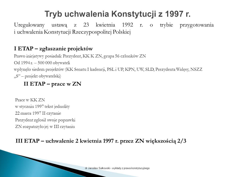 Uregulowany ustawą z 23 kwietnia 1992 r. o trybie przygotowania i uchwalenia Konstytucji Rzeczypospolitej Polskiej I ETAP – zgłaszanie projektów Prawo