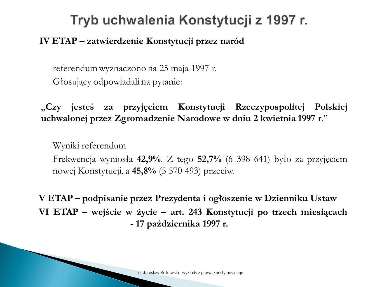 """IV ETAP – zatwierdzenie Konstytucji przez naród referendum wyznaczono na 25 maja 1997 r. Głosujący odpowiadali na pytanie: """"Czy jesteś za przyjęciem K"""