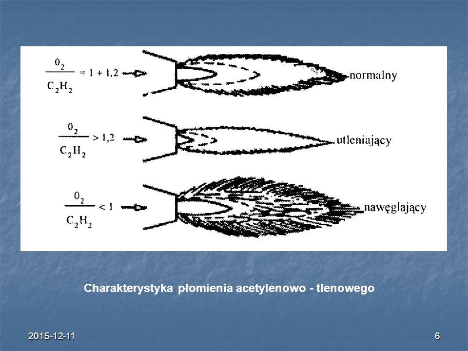 2015-12-116 Charakterystyka płomienia acetylenowo - tlenowego