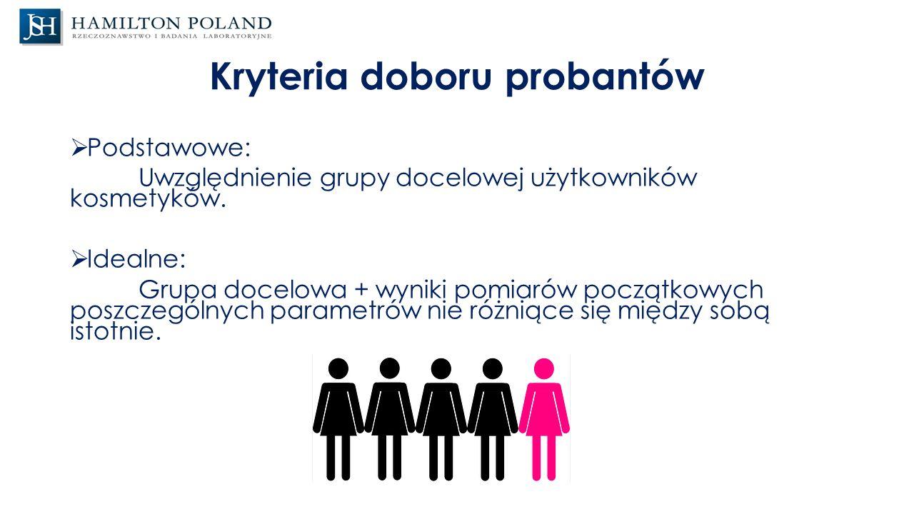 Kryteria doboru probantów  Podstawowe: Uwzględnienie grupy docelowej użytkowników kosmetyków.