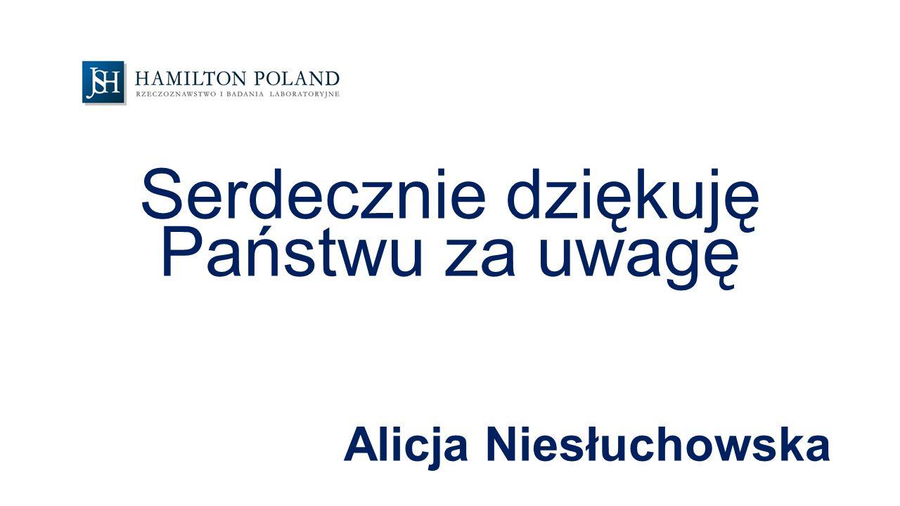 Serdecznie dziękuję Państwu za uwagę Alicja Niesłuchowska