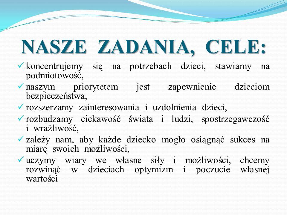 """OFERTA EDUKACYJNA – PROGRAMY:  """"Nasze przedszkole – M."""