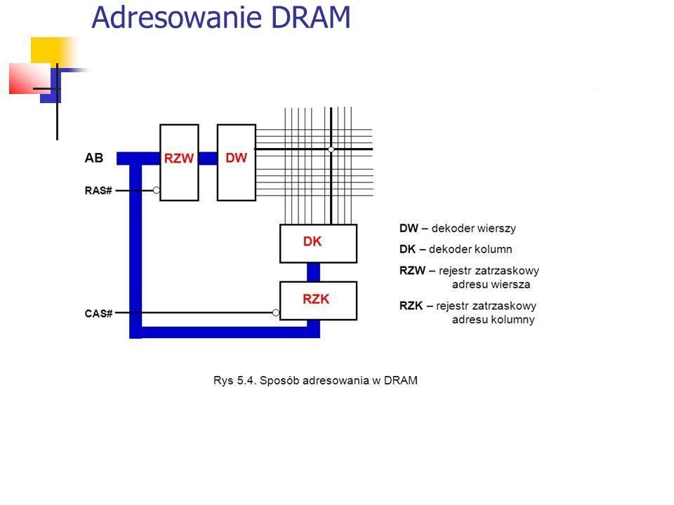 Adresowanie DRAM