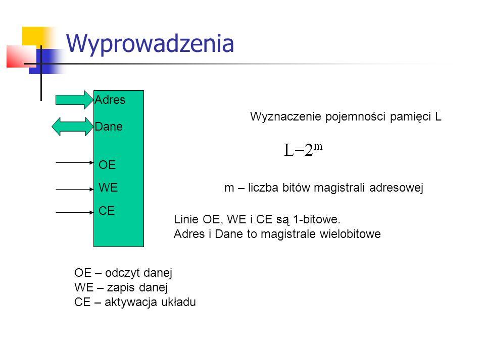 Wyprowadzenia Adres Dane OE WE CE Wyznaczenie pojemności pamięci L m – liczba bitów magistrali adresowej OE – odczyt danej WE – zapis danej CE – aktywacja układu Linie OE, WE i CE są 1-bitowe.