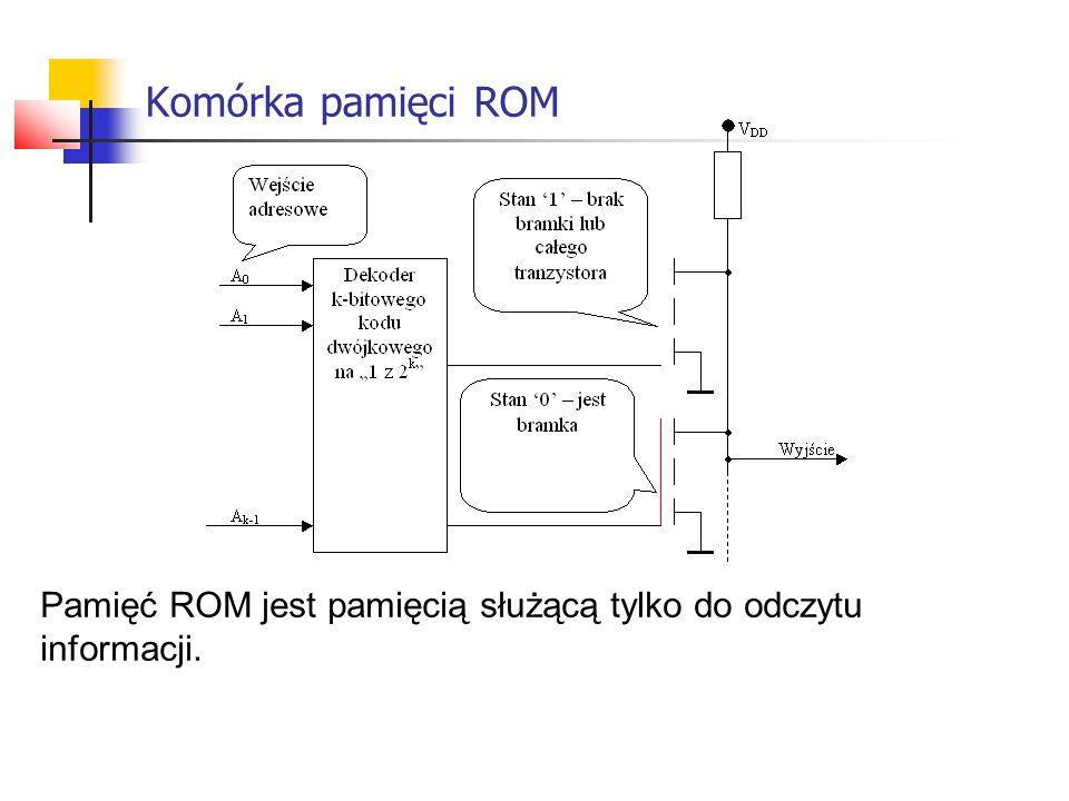 Komórka pamięci ROM Pamięć ROM jest pamięcią służącą tylko do odczytu informacji.