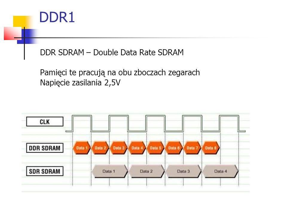DDR1 DDR SDRAM – Double Data Rate SDRAM Pamięci te pracują na obu zboczach zegarach Napięcie zasilania 2,5V