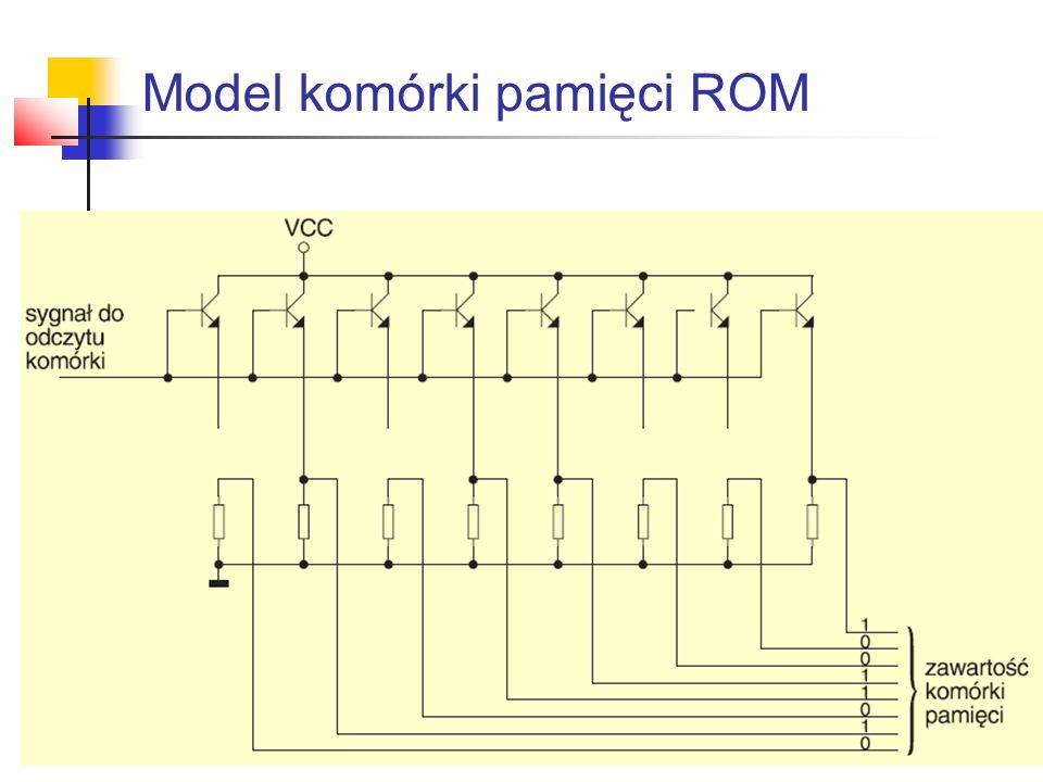 Model komórki pamięci ROM