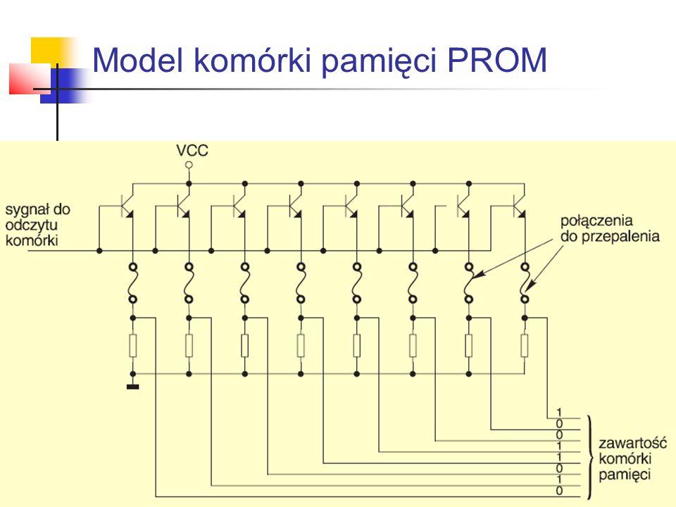 Pamięci EPROM EPROM – pamięć wielokrotnie kasowalna, przy czym kasowanie Poprzedniej zawartości tej pamięci odbywa się drogą naświetlania Promieniami UV.