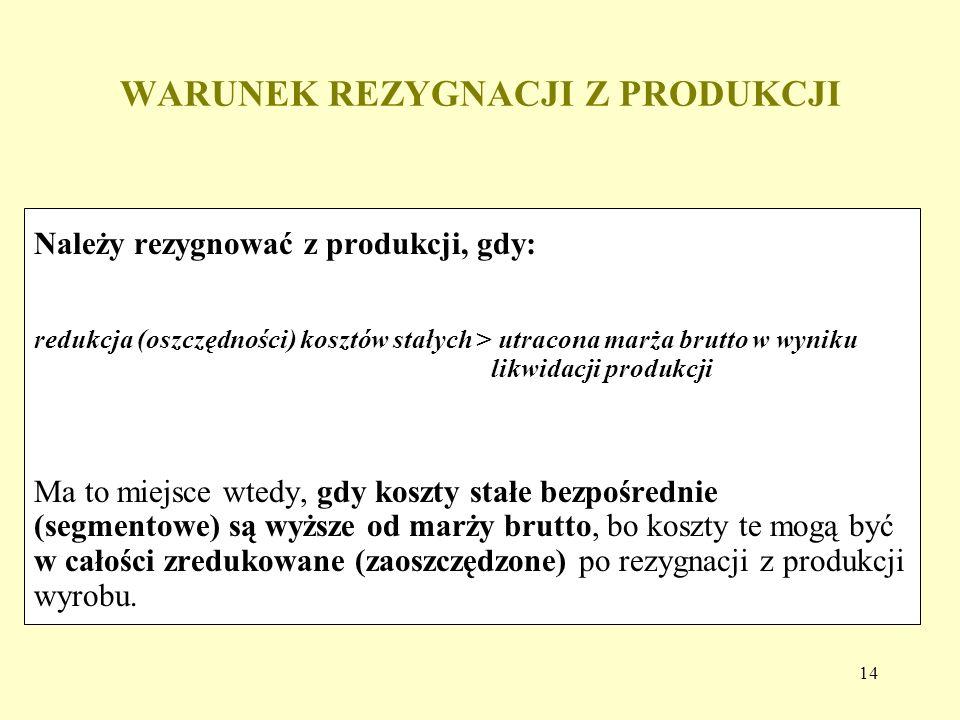 14 WARUNEK REZYGNACJI Z PRODUKCJI Należy rezygnować z produkcji, gdy: redukcja (oszczędności) kosztów stałych > utracona marża brutto w wyniku likwidacji produkcji Ma to miejsce wtedy, gdy koszty stałe bezpośrednie (segmentowe) są wyższe od marży brutto, bo koszty te mogą być w całości zredukowane (zaoszczędzone) po rezygnacji z produkcji wyrobu.