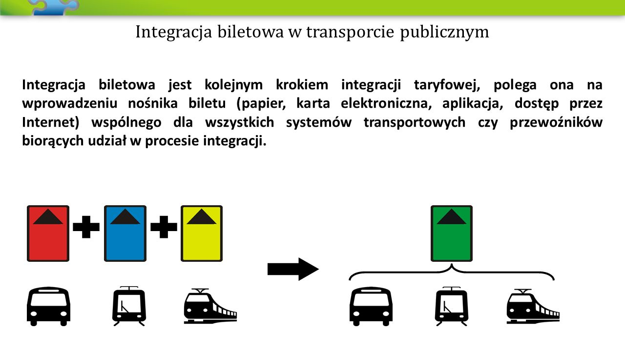 Integracja biletowa jest kolejnym krokiem integracji taryfowej, polega ona na wprowadzeniu nośnika biletu (papier, karta elektroniczna, aplikacja, dostęp przez Internet) wspólnego dla wszystkich systemów transportowych czy przewoźników biorących udział w procesie integracji.
