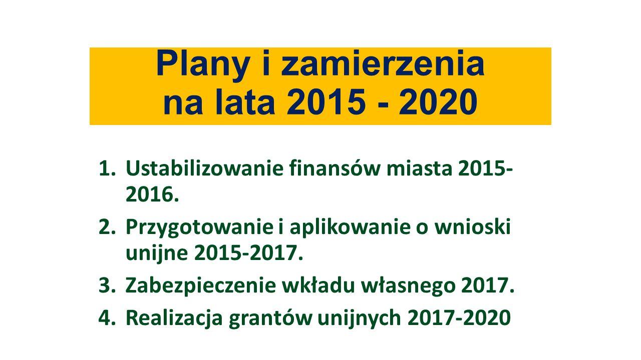 Plany i zamierzenia na lata 2015 - 2020 1.Ustabilizowanie finansów miasta 2015- 2016. 2.Przygotowanie i aplikowanie o wnioski unijne 2015-2017. 3.Zabe