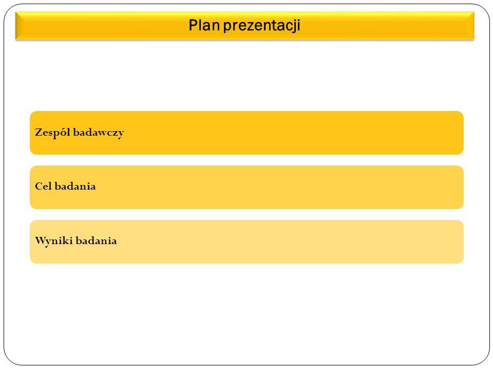 Plan prezentacji Zespół badawczyCel badaniaWyniki badania