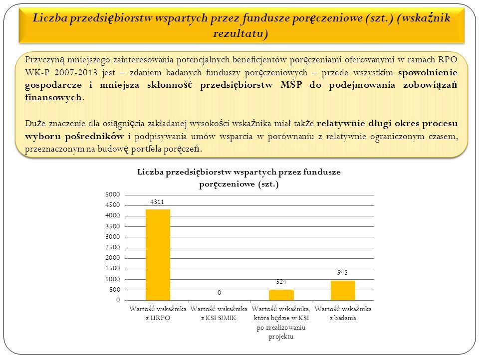 Liczba przedsi ę biorstw wspartych przez fundusze por ę czeniowe (szt.) (wska ź nik rezultatu) Przyczyn ą mniejszego zainteresowania potencjalnych beneficjentów por ę czeniami oferowanymi w ramach RPO WK-P 2007-2013 jest – zdaniem badanych funduszy por ę czeniowych – przede wszystkim spowolnienie gospodarcze i mniejsza skłonno ść przedsi ę biorstw M Ś P do podejmowania zobowi ą za ń finansowych.