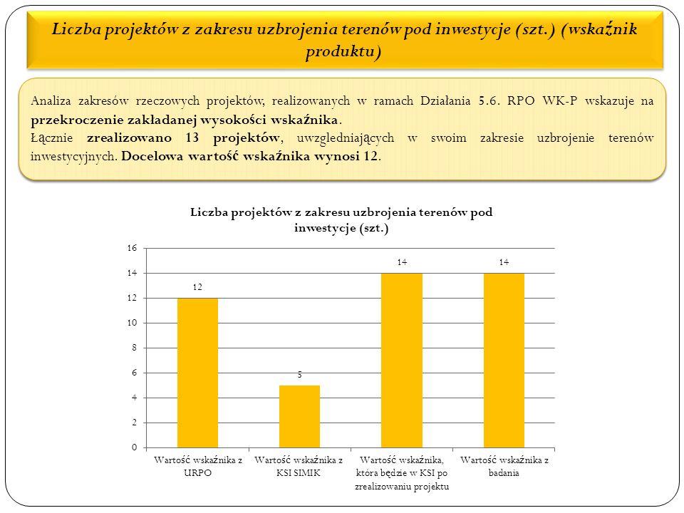 Liczba projektów z zakresu uzbrojenia terenów pod inwestycje (szt.) (wska ź nik produktu) Analiza zakresów rzeczowych projektów, realizowanych w ramach Działania 5.6.
