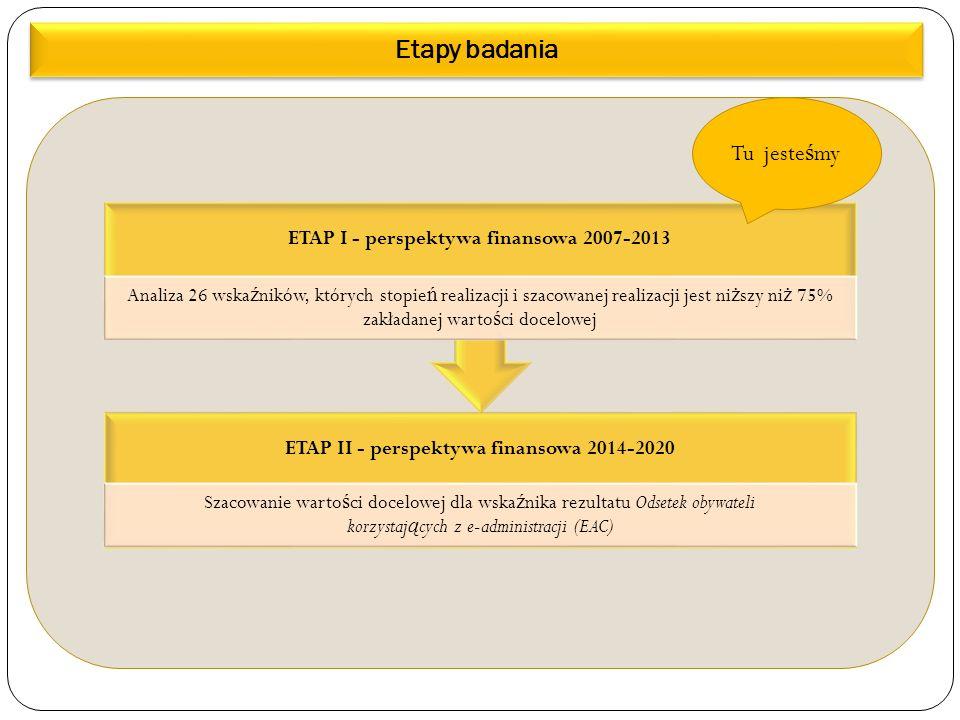 Etapy badania ETAP II - perspektywa finansowa 2014-2020 Szacowanie warto ś ci docelowej dla wska ź nika rezultatu Odsetek obywateli korzystaj ą cych z e-administracji (EAC) ETAP I - perspektywa finansowa 2007-2013 Analiza 26 wska ź ników, których stopie ń realizacji i szacowanej realizacji jest ni ż szy ni ż 75% zakładanej warto ś ci docelowej Tu jeste ś my