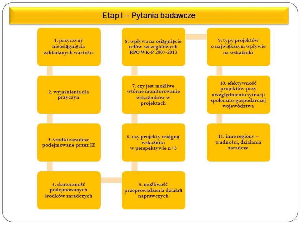Dzi ę kujemy Wykonawca: Projekt jest finansowany ze środków Europejskiego Funduszu Rozwoju Regionalnego w ramach Regionalnego Programu Operacyjnego Województwa Kujawsko-Pomorskiego na lata 2007-2013