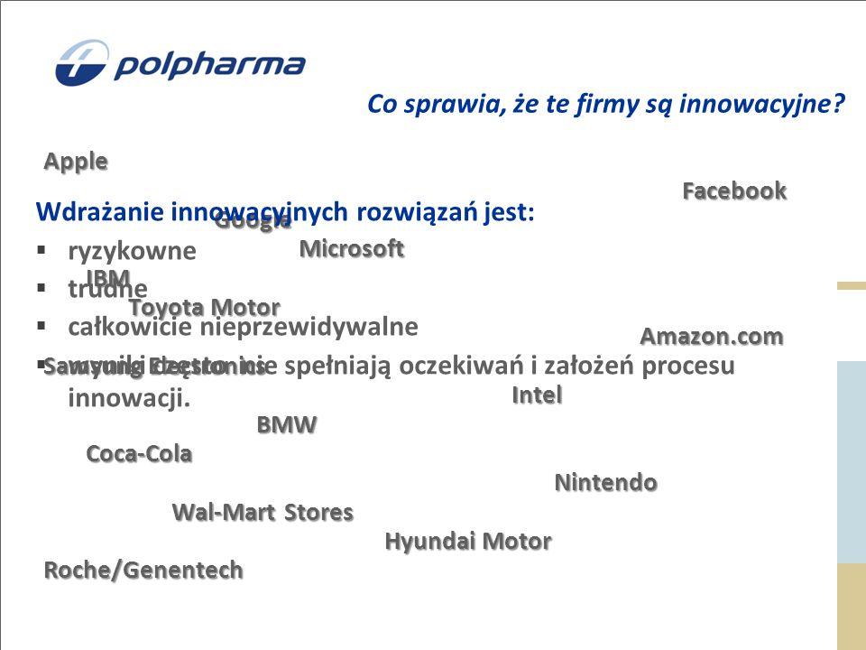 Co sprawia, że te firmy są innowacyjne? AppleFacebookGoogleMicrosoft IBM Toyota Motor Amazon.com Samsung Electronics Samsung Electronics Intel BMW Coc