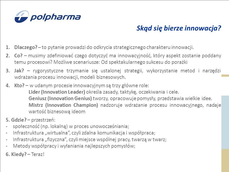 Skąd się bierze innowacja? 1.Dlaczego? – to pytanie prowadzi do odkrycia strategicznego charakteru innowacji. 2.Co? – musimy zdefiniować czego dotyczy