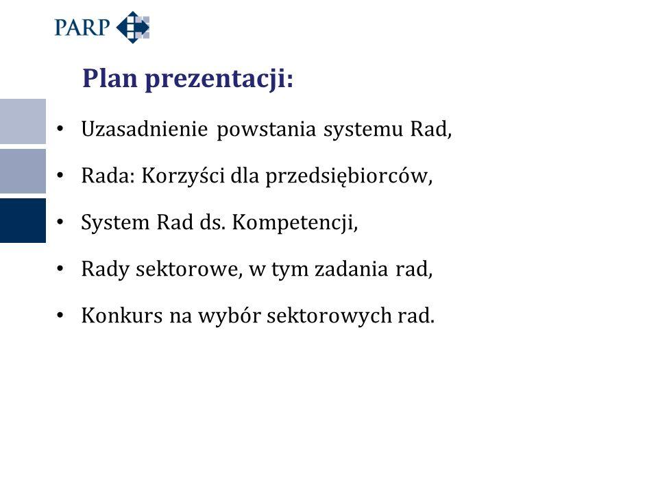  Anna Świebocka-Nerkowska, anna_swiebocka@parp.gov.pl  Beata Świercz, beata_swiercz@parp.gov.pl Dziękujemy za uwagę