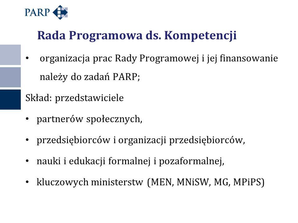 organizacja prac Rady Programowej i jej finansowanie należy do zadań PARP; Skład: przedstawiciele partnerów społecznych, przedsiębiorców i organizacji