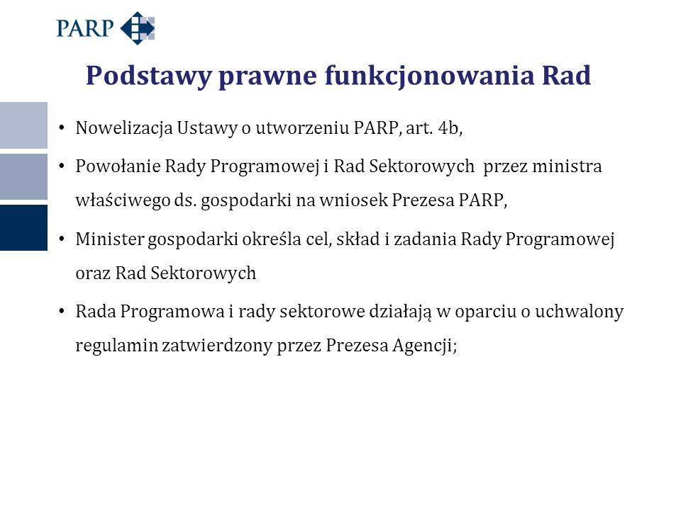Nowelizacja Ustawy o utworzeniu PARP, art. 4b, Powołanie Rady Programowej i Rad Sektorowych przez ministra właściwego ds. gospodarki na wniosek Prezes