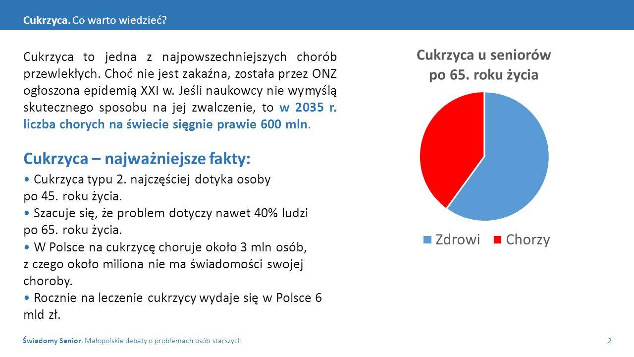 Świadomy Senior. Małopolskie debaty o problemach osób starszych2 Cukrzyca. Co warto wiedzieć? Cukrzyca to jedna z najpowszechniejszych chorób przewlek