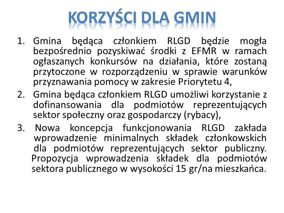 1.Gmina będąca członkiem RLGD będzie mogła bezpośrednio pozyskiwać środki z EFMR w ramach ogłaszanych konkursów na działania, które zostaną przytoczon