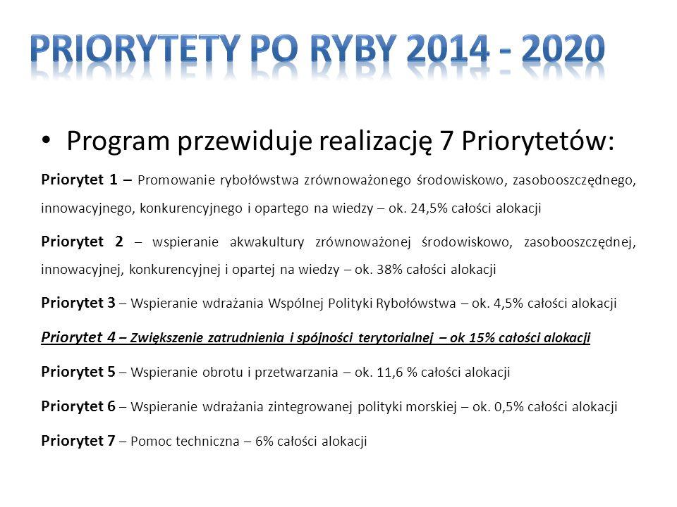 Program przewiduje realizację 7 Priorytetów: Priorytet 1 – Promowanie rybołówstwa zrównoważonego środowiskowo, zasobooszczędnego, innowacyjnego, konku