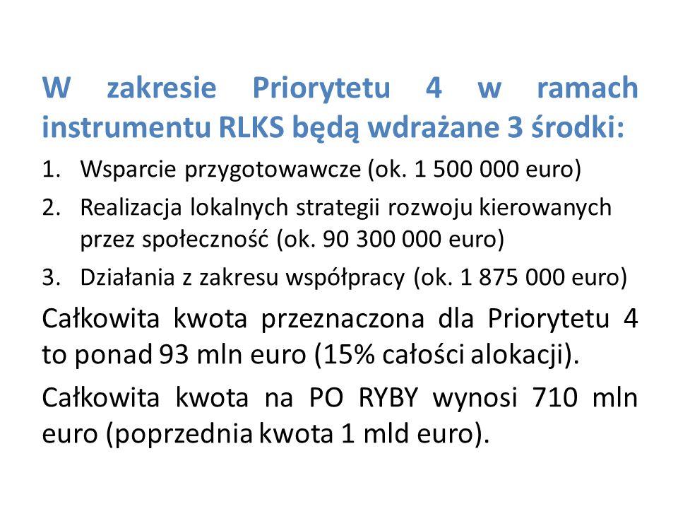 W zakresie Priorytetu 4 w ramach instrumentu RLKS będą wdrażane 3 środki: 1.Wsparcie przygotowawcze (ok. 1 500 000 euro) 2.Realizacja lokalnych strate