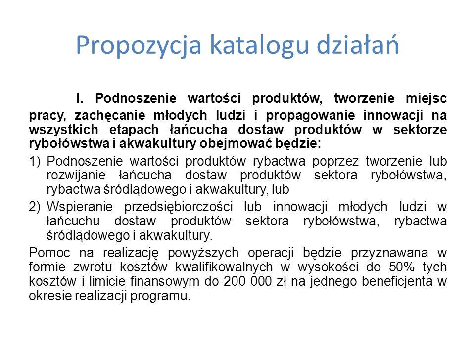 Propozycja katalogu działań I. Podnoszenie wartości produktów, tworzenie miejsc pracy, zachęcanie młodych ludzi i propagowanie innowacji na wszystkich