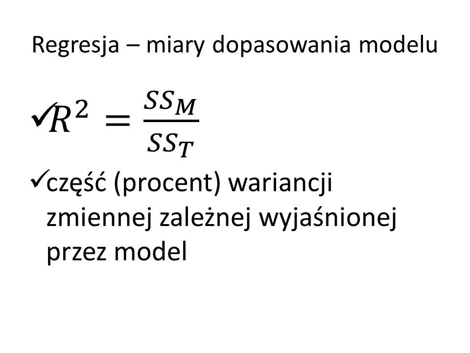 Regresja – miary dopasowania modelu
