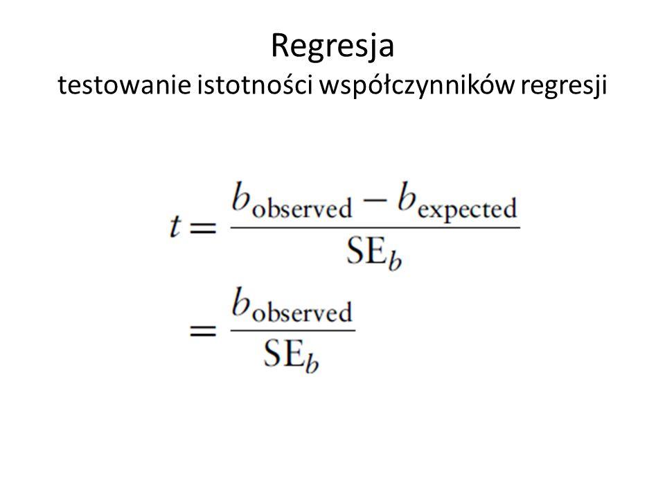 Regresja testowanie istotności współczynników regresji