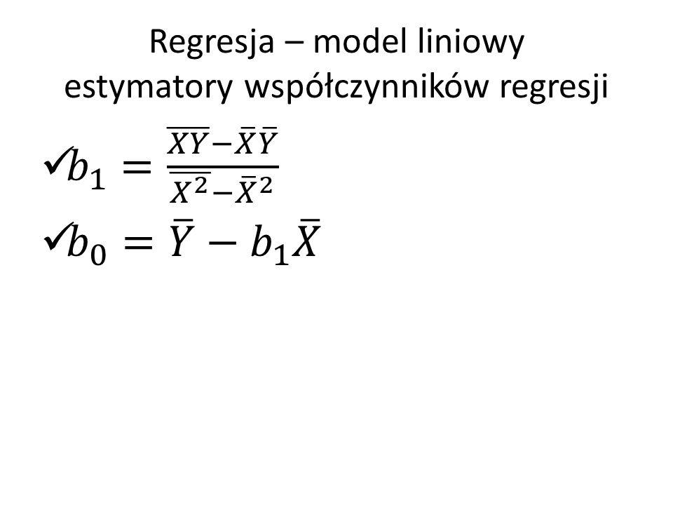 Regresja – równanie regresji