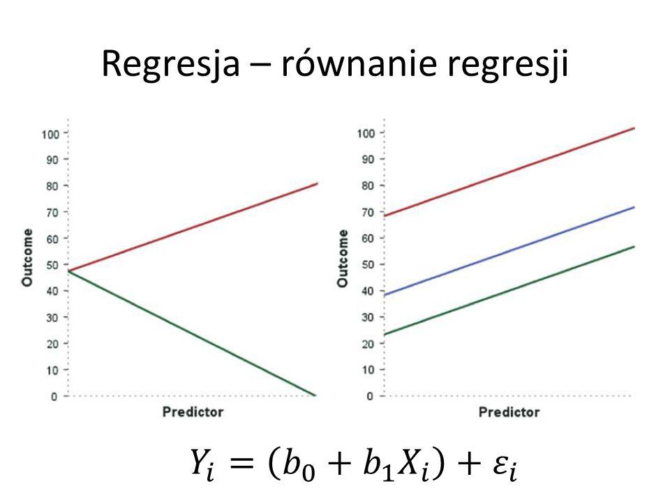 Regresja – least squares metoda najmniejszych kwadratów