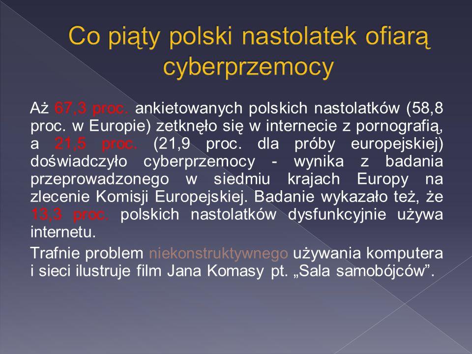 Aż 67,3 proc. ankietowanych polskich nastolatków (58,8 proc. w Europie) zetknęło się w internecie z pornografią, a 21,5 proc. (21,9 proc. dla próby eu