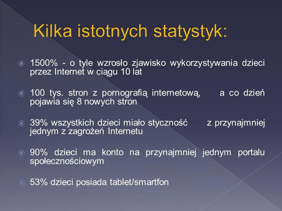 1500% - o tyle wzrosło zjawisko wykorzystywania dzieci przez Internet w ciągu 10 lat  100 tys.
