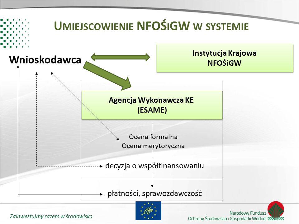Zainwestujmy razem w środowisko Instytucja Krajowa NFOŚiGW Instytucja Krajowa NFOŚiGW Agencja Wykonawcza KE (ESAME) Wnioskodawca Ocena formalna Ocena