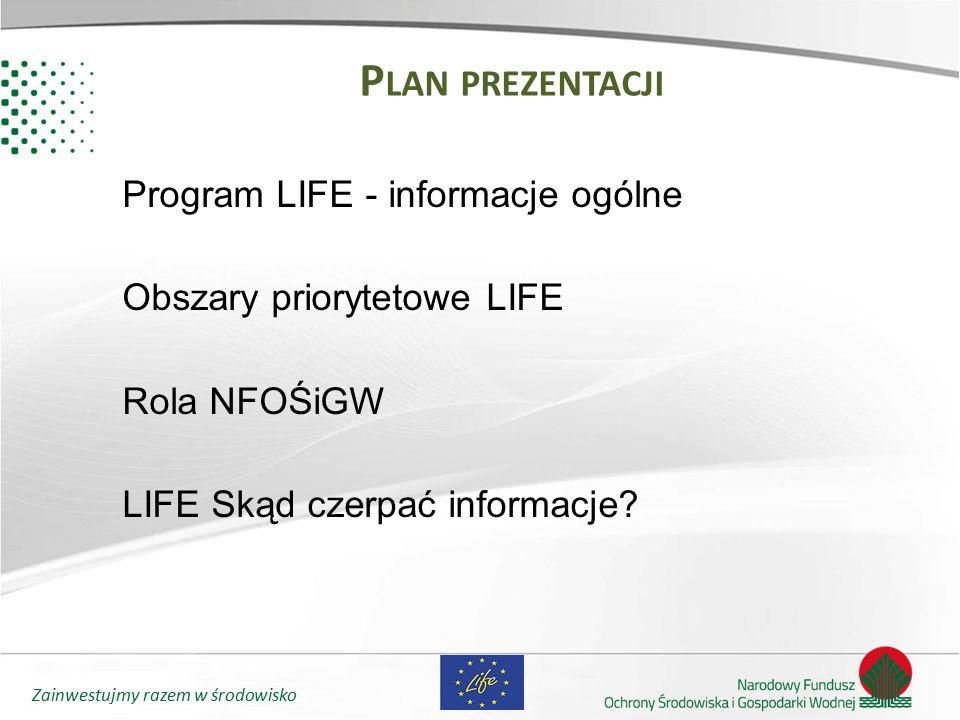 Zainwestujmy razem w środowisko całkowity budżet programu LIFE 3.456,7 € PODPROGRAM DZIAŁAŃ NA RZECZ ŚRODOWISKA2.592,5 € (75% budżetu LIFE) PODPROGRAM DZIAŁAŃ NA RZECZ KLIMATU 864,2 € (25% budżetu LIFE) dla projektów finansowanych jako dotacje na działania oraz w zakresie instrumentów finansowych - 2.8 mld € (81% całego budżetu) podprogram dla środowiska 2.1 mld € na cele projektów Przyroda i biologiczna różnorodność, w tym informacja i zarządzanie 1.22 mld € (ponad 55% na podprogram dla środowiska pomniejszony o instrumenty finansowe) podprogram działań na rzecz klimatu 0.69 mld € na cele projektów w tym projekty zintegrowane: max 770 mln € na 7 lat, w tym 604 mln € na cele podprogramu dla środowiska dotacje operacyjne dla organizacji pozarządowych działających na rzecz środowiska i klimatu 63 mln € B UDŻET LIFE 2014-2020