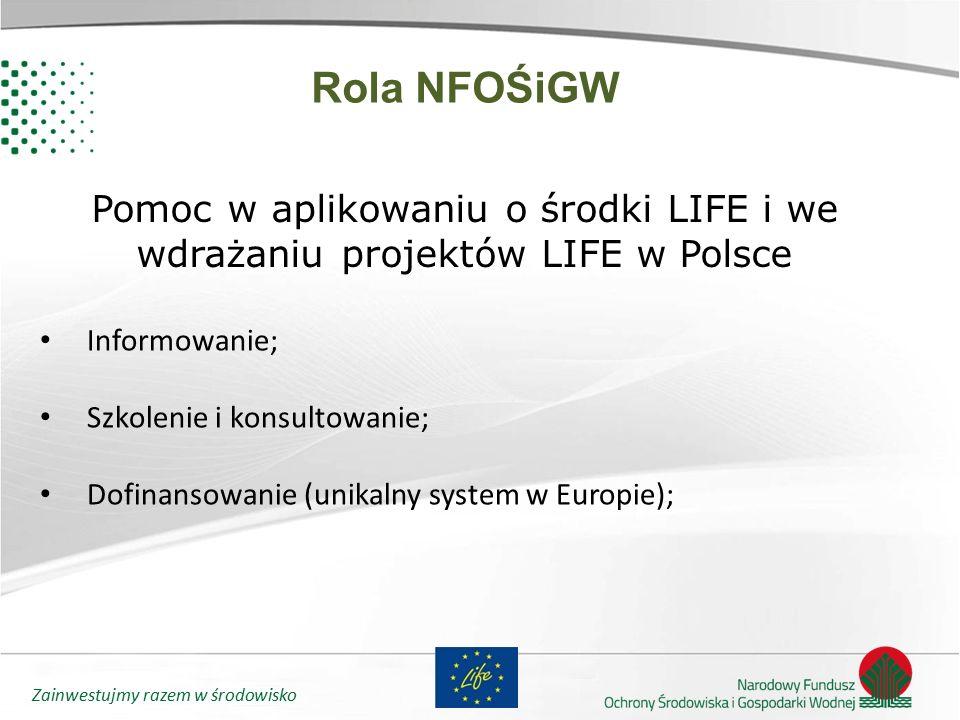 Zainwestujmy razem w środowisko Rola NFOŚiGW Informowanie; Szkolenie i konsultowanie; Dofinansowanie (unikalny system w Europie); Pomoc w aplikowaniu