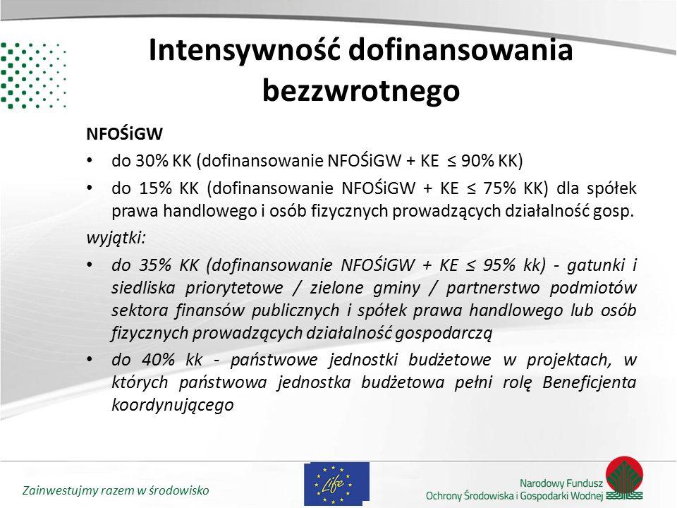 Zainwestujmy razem w środowisko Intensywność dofinansowania bezzwrotnego NFOŚiGW do 30% KK (dofinansowanie NFOŚiGW + KE ≤ 90% KK) do 15% KK (dofinanso