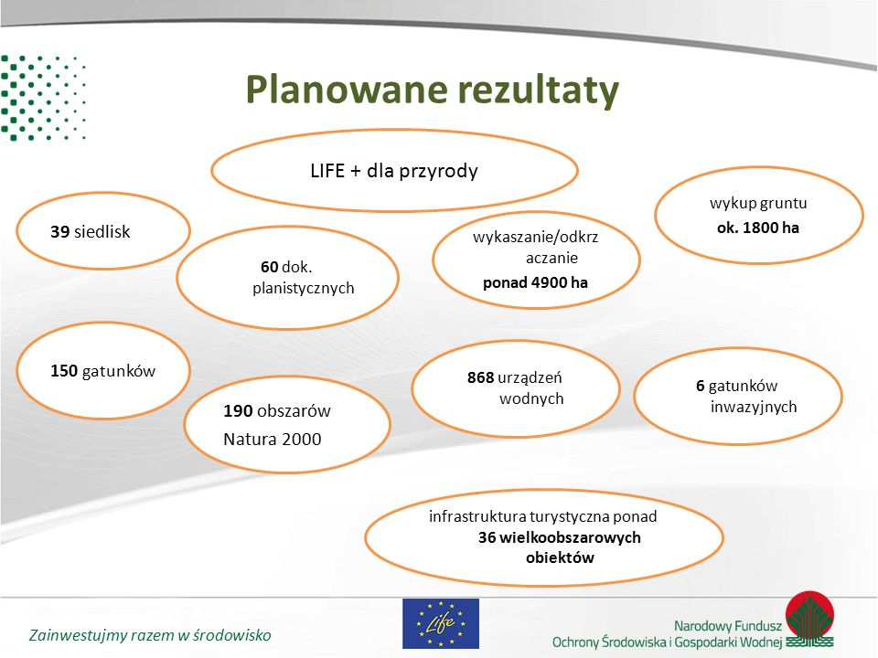 Zainwestujmy razem w środowisko Planowane rezultaty LIFE + dla przyrody 150 gatunków 39 siedlisk 60 dok. planistycznych 190 obszarów Natura 2000 wykas
