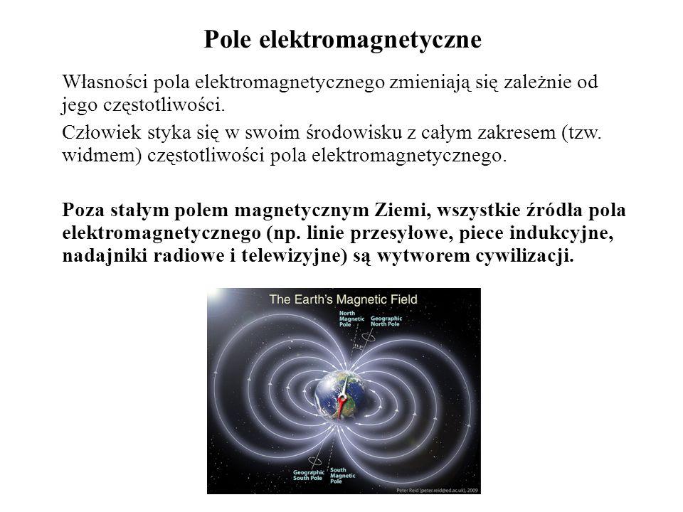 Pole elektromagnetyczne Własności pola elektromagnetycznego zmieniają się zależnie od jego częstotliwości.
